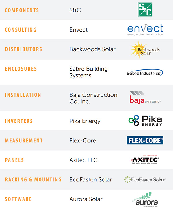 SPW announces winners of the 2016 Leadership In Solar program